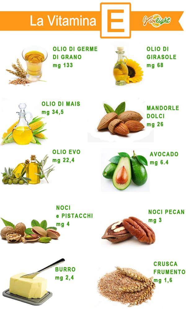 ViviLight La vitamina E - ViviLight
