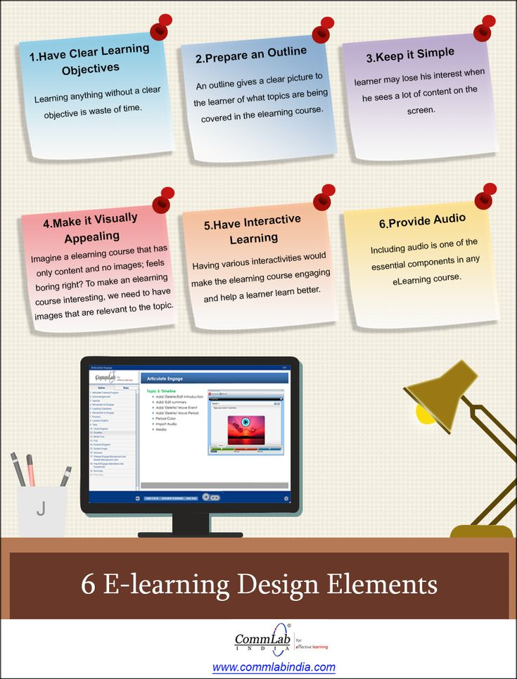 Classroom Design Elements : Best images about e learning on pinterest technology