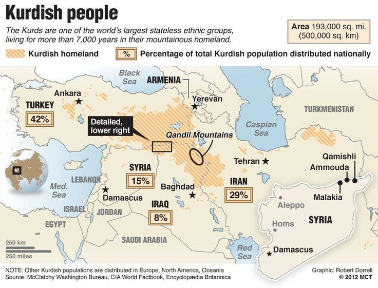 Kurdish Problem Can Redraw The Map Of Middle East