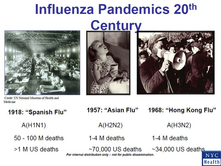 influenza and pandemic social problem Planning for a severe influenza pandemic call for social justice during pandemic doctors should confront the ethical challenges of pandemic influenza.