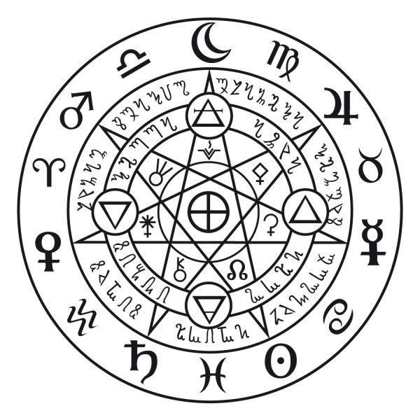 Queremos daros las claves de vuestra personalidad y del futuro a partir de vuestra carta astral gratis y que os desvelamos a continuación