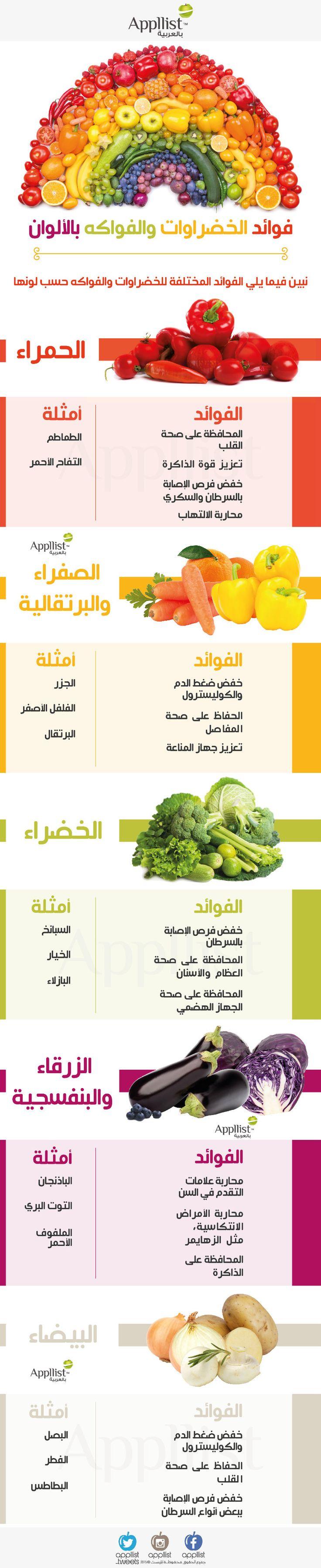 فوائد الخضار والفواكه بالالوان Health Food Health And Nutrition Health Diet