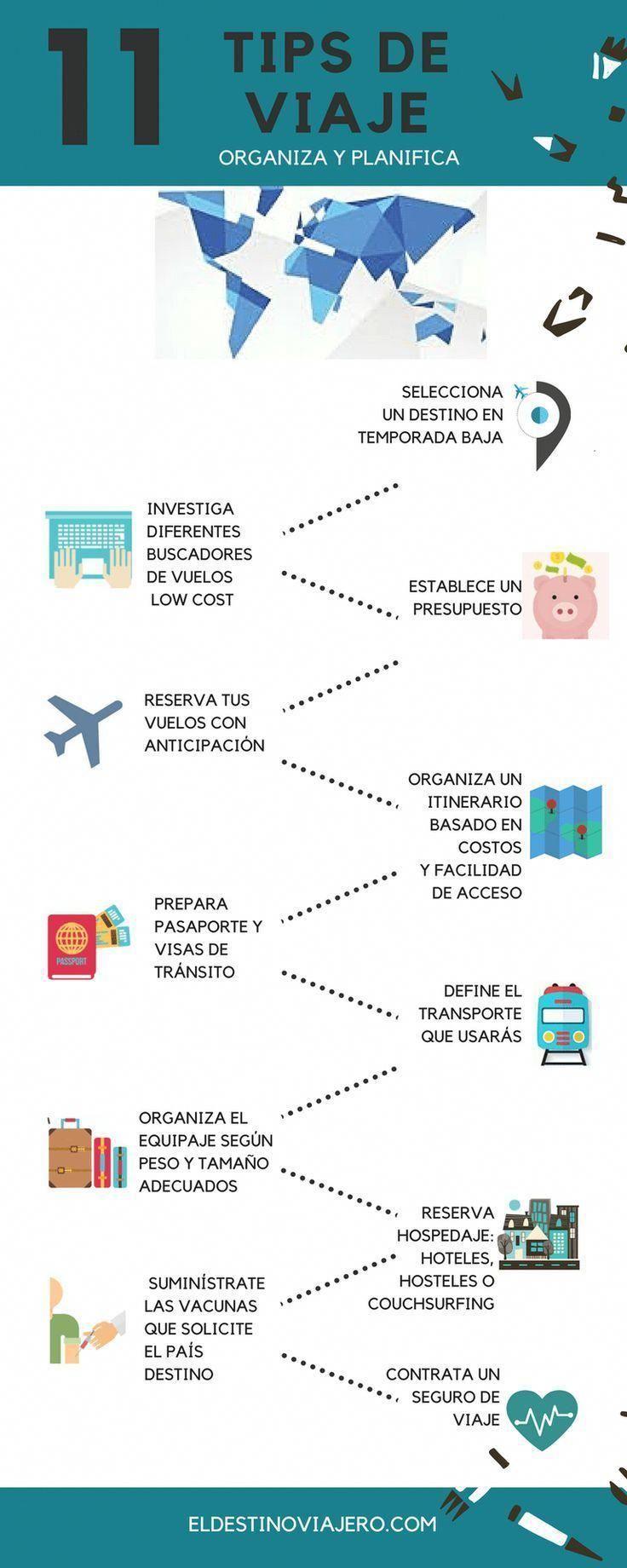 Vivir viajando, ¿qué llevar en la mochila?