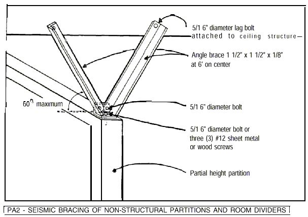 Wood Partition Wall Bracing Google Search Bdcs