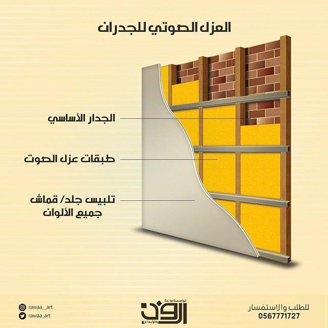 مؤسسة روعة الفن والإبداع Rawaa Art Instagram Photos And Videos Home Decor Decor Furniture