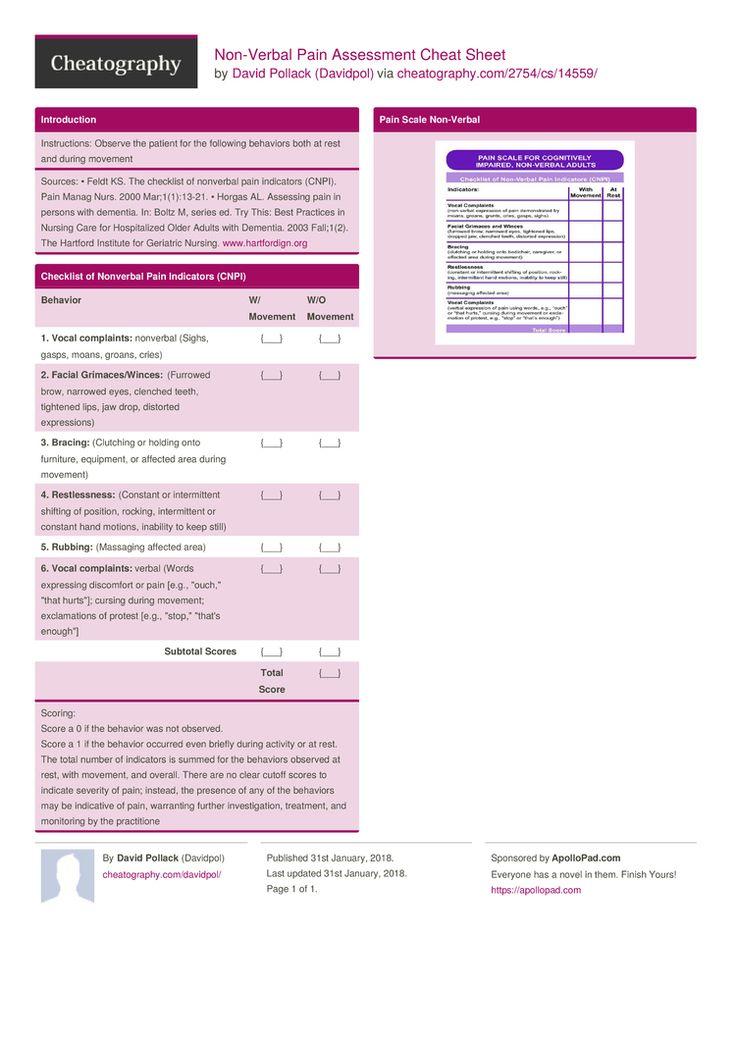 Best  Pain Assessment Ideas On   Health Assessment