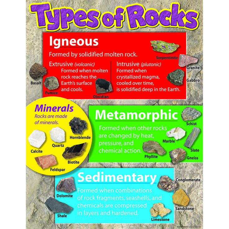 Rocks and Minerals: Definitions and Differences - Study.com