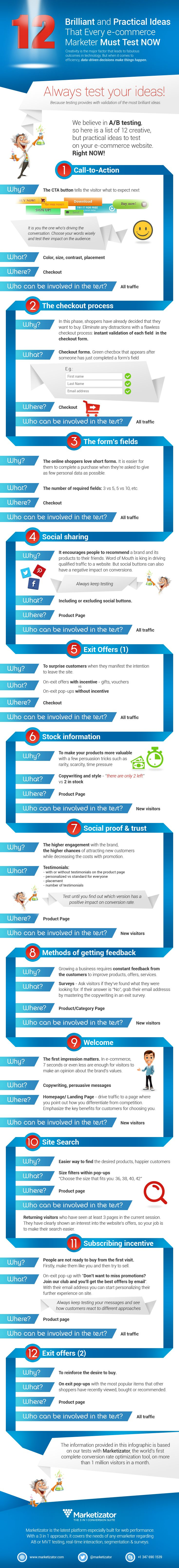 12 Jaw Dropping Ideas to Test on E commerce Websites #infographic