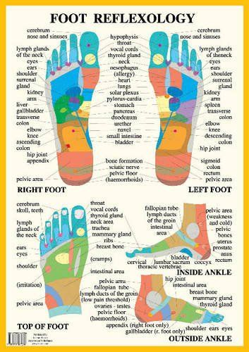 Foot care is very important for all people with diabetes, but even more so if you have:  pain or loss of feeling in your feet (numbness, tingling)  changes in the shape of your feet or toes  sores, cuts, or ulcers on your feet that do not heal  If you take care of your feet every day, you can lower your chances of losing a toe, foot, or leg. Managing your blood sugar can also help keep your feet healthy.