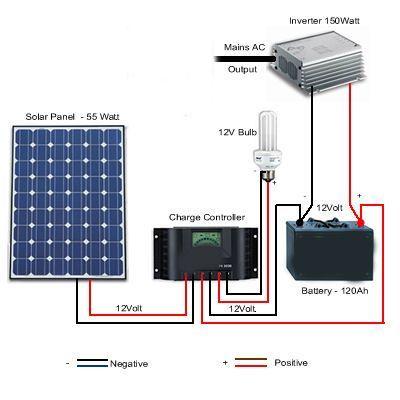 Solar Battery System >> Solar Battery System Diagram Solar Power Solar Energy System