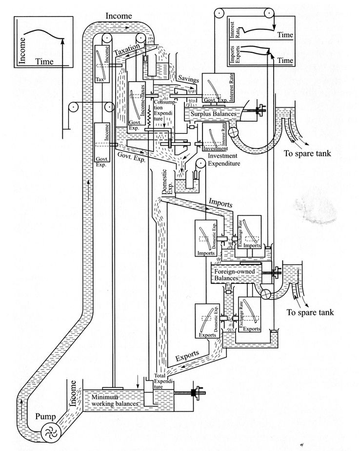 119 best images about patent