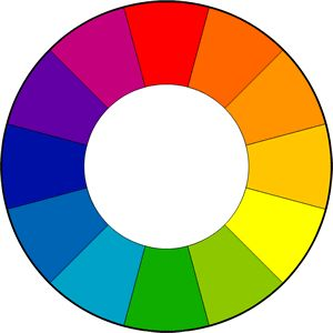 Webinar Help - Basic color schemes - Introduction to Color Theory. Help in selecting the right color scheme.