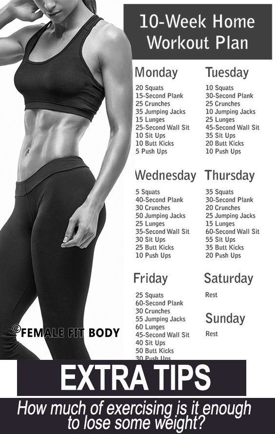 No-Gym Home Workout Plan