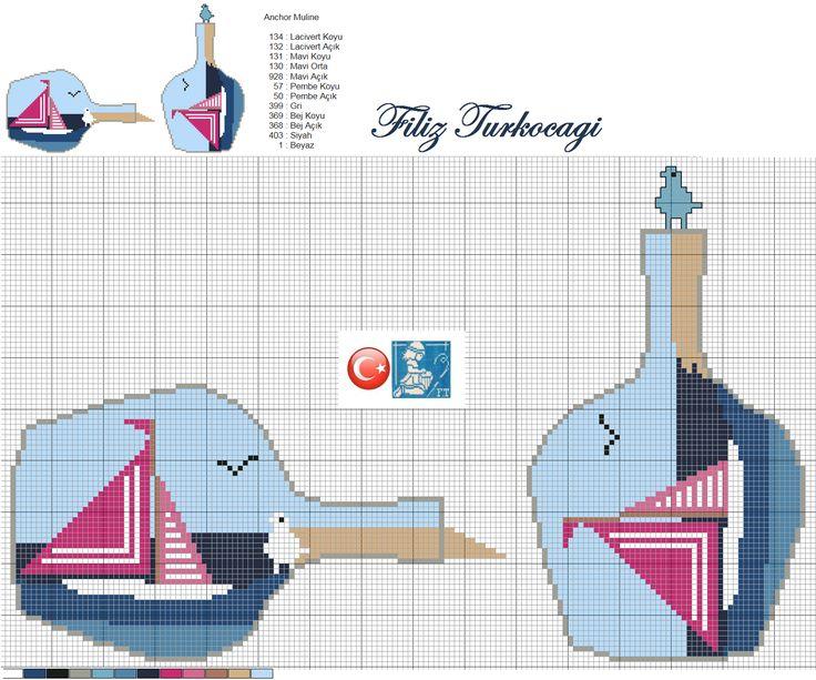Şişede tekne olsam :)) Designed by Filiz Türkocagi
