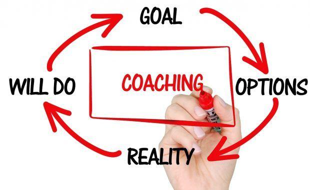 Qué es y cómo se hace Coaching Directivo  Gestionar competencias, evaluar el desempeño, identificar áreas de mejora y valorar el alcance de objetivos. Para que estos sistemas sean eficaces, el directivo debe convertirse en un verdadero coach para su equipo de personas.