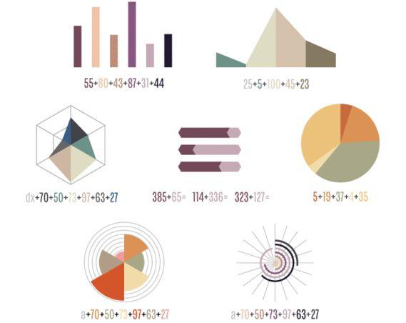 a font that creates a chart