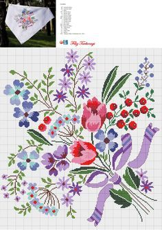 Floral chart