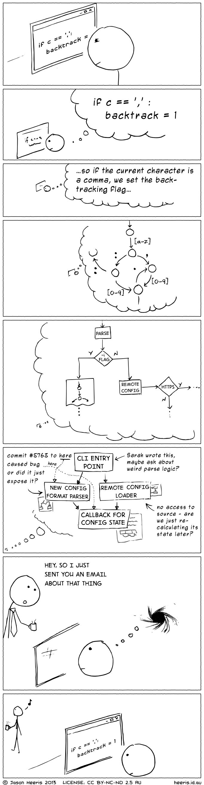 This is why you shouldn't interrupt a programmer