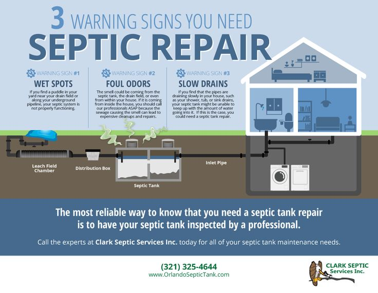 3 signs you need septic tank repair septic services for How big a septic tank do i need