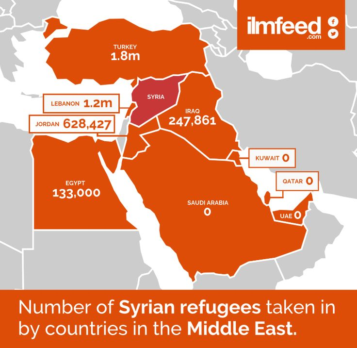78 Best images about Maps Middle East and Wars on Terror on – Map of Arab Spring Countries
