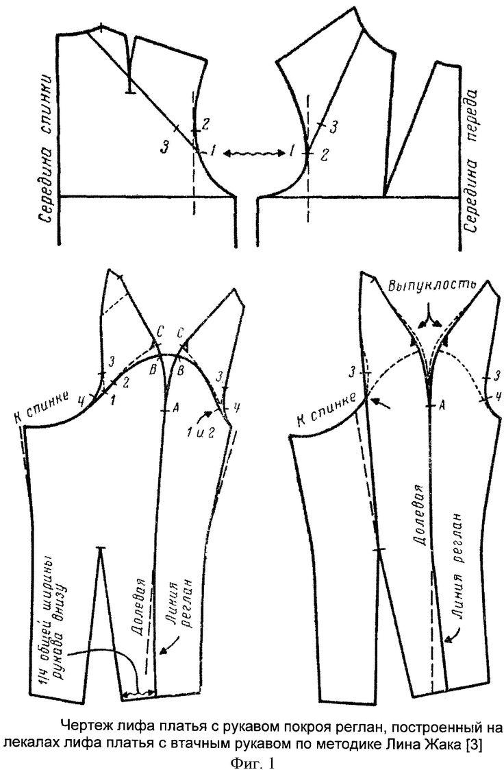 Построение выкройки платья с рукавами реглан