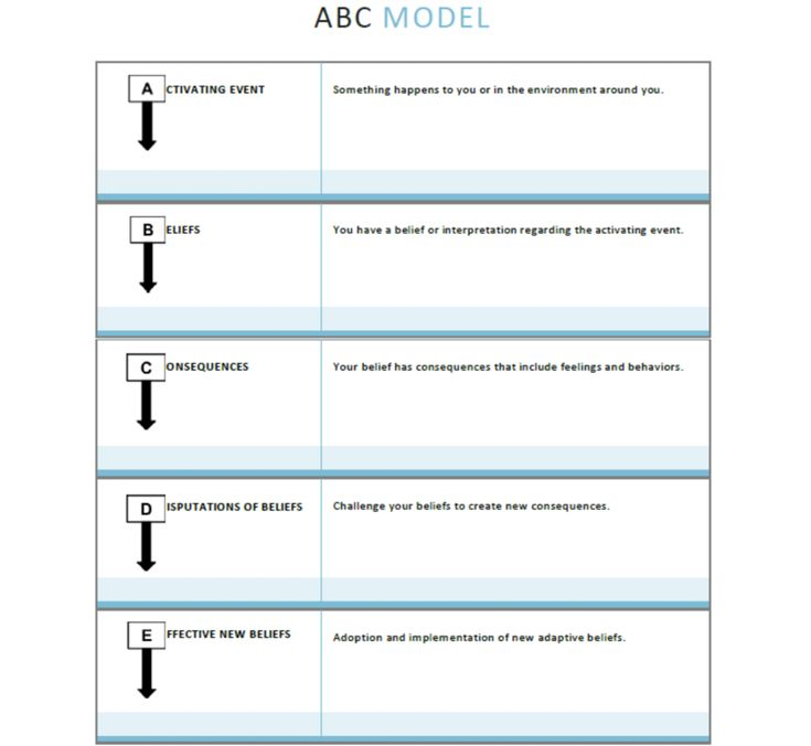 Remember your ABCs!  Control those automatic negative thoughts by learning how to restructure the way you view stressful events.  This will help you controls your thinking so that stressful events do not lead to you feeling stressed!!