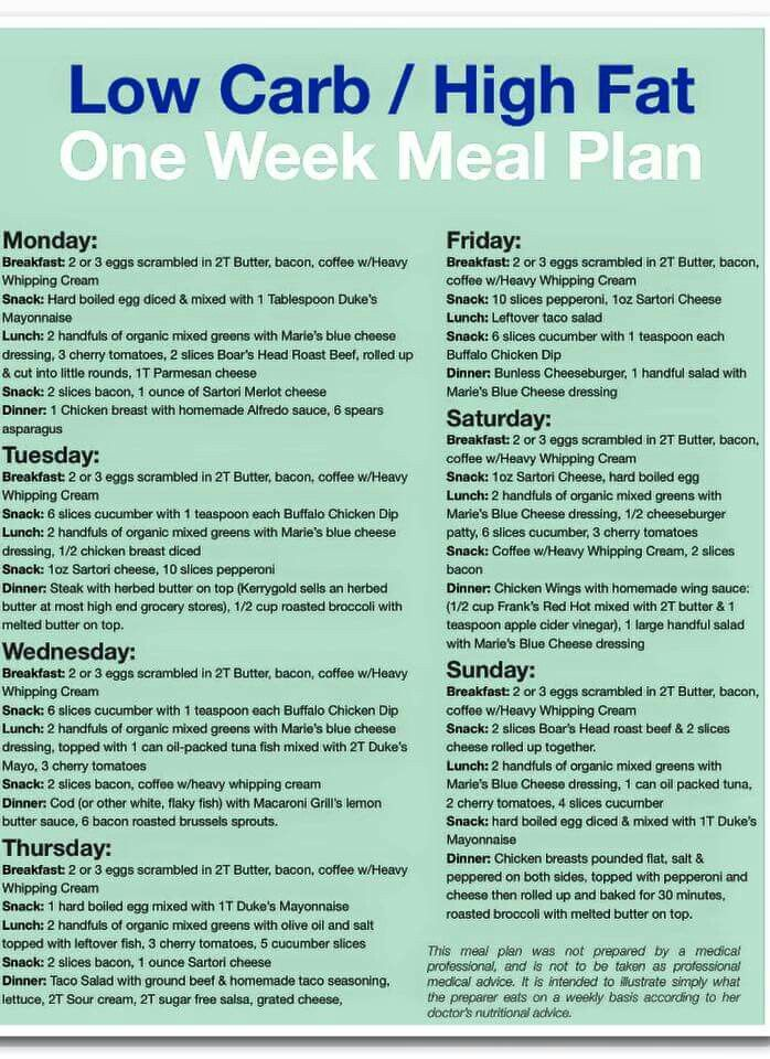 Meal plan | Low Carb Living | Pinterest | Meals, Low carb ...