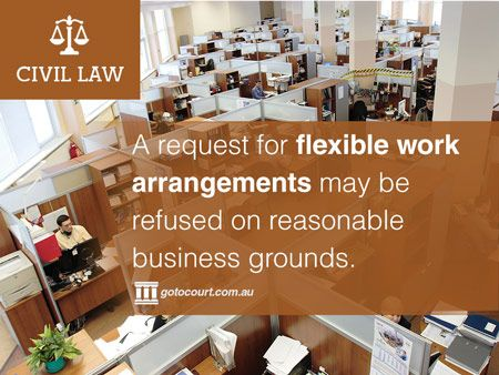 A request for flexible work arrangements may be refused on reasonable business grounds.