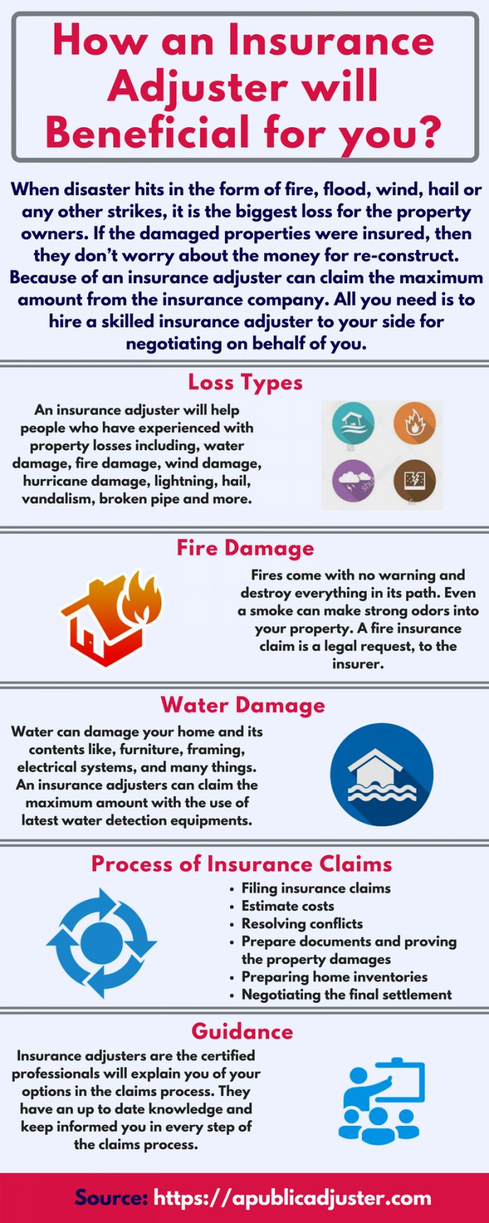 12 best insurance claims adjuster images on pinterest