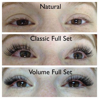 russian volume eyelash extension style chart - Google Search