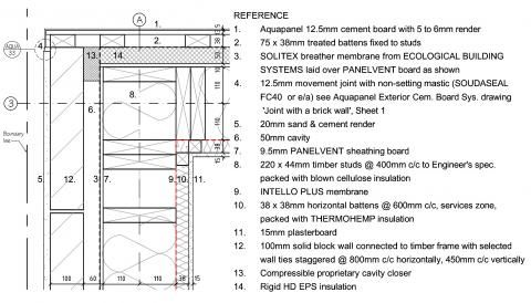Timber Frame Breather Membrane - Page 6 - Frame Design & Reviews ✓