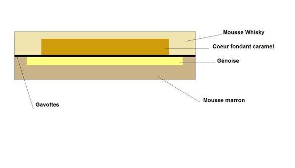 ENTREMETS MARRON-CARAMEL-WHISKY - Côté Desserts