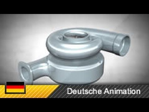 Funktionsweise eines Turboladers (Animation)