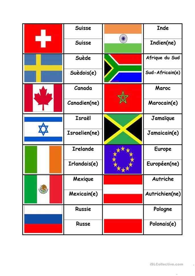 Drapeau Pays Et Nationalite Drapeaux Du Monde Drapeaux Des Pays Du Monde Drapeau