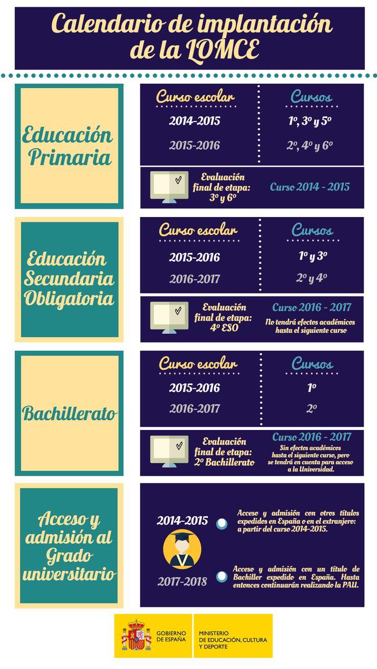 Calendario implantación-LOMCE.png (1200×2127)