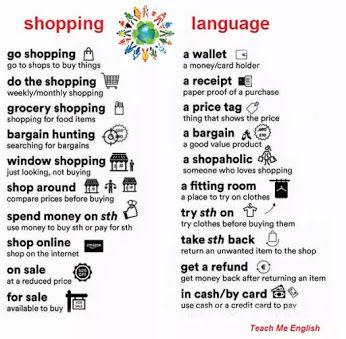 English Language Teaching & Learning - Comunidad - Google+