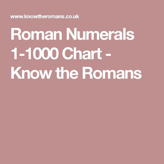 Roman Numerals 1-1000 Chart - Know the Romans
