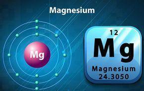 Citrato de magnesio, cloruro de magnesio, oxido de magnesio, taurato, glicinato, carbonato pero cual de todas estas formas de magnesio debemos tomar?