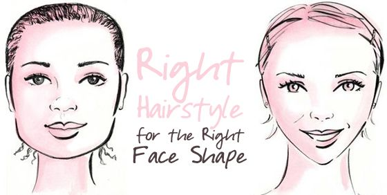 Correctly identifying your face shape is the short cut to the perfect style...