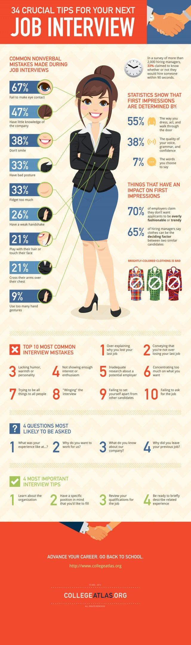 25+ best ideas about Hr interview questions on Pinterest | Job ...