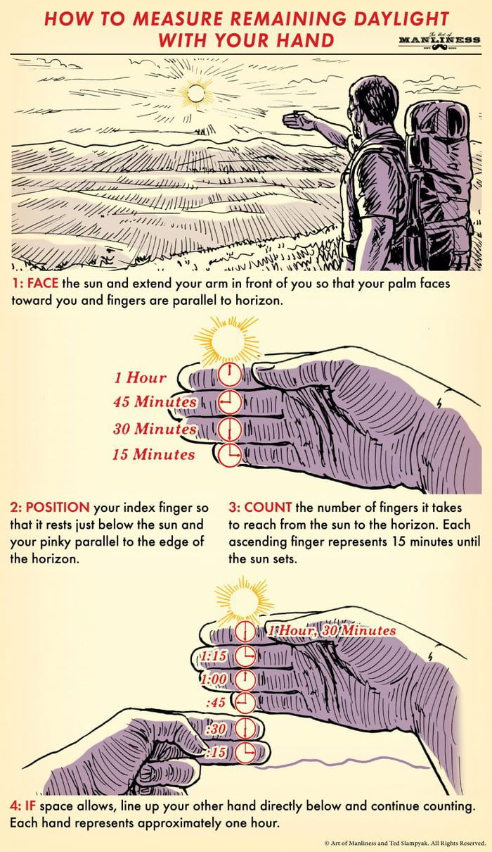 The best way to measure remaining daylight along with your hand.