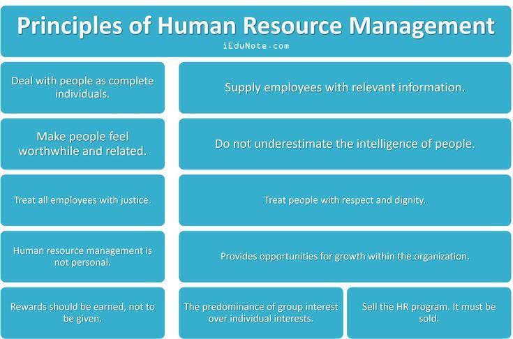 Human Resource Job Management Student Resources Hrm Dissertation Ideas Idea