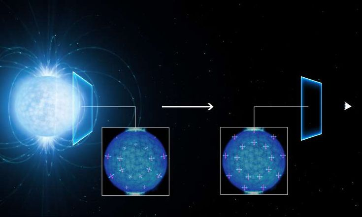 #Astronomy: First signs of weird quantum property of empty space?