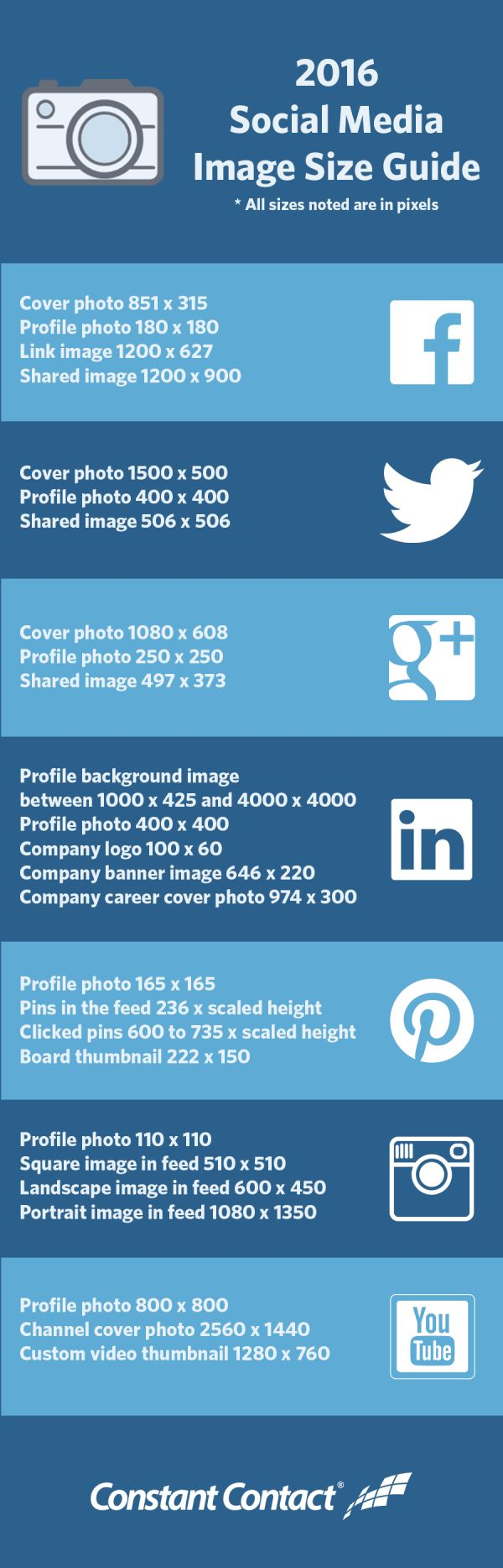 Constant Contact 2016 Social Media Image Guide  http://www.pagemodo.com/blog/2016-social-media-image-size-cheat-sheet/