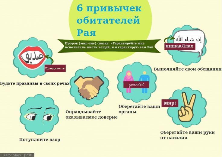 Инфографика (NEW!) – фото – портал Islam-Today