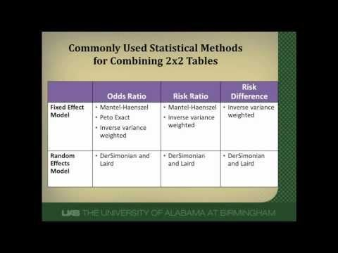 ▶ Fixed Effects and Random Effects Models - YouTube