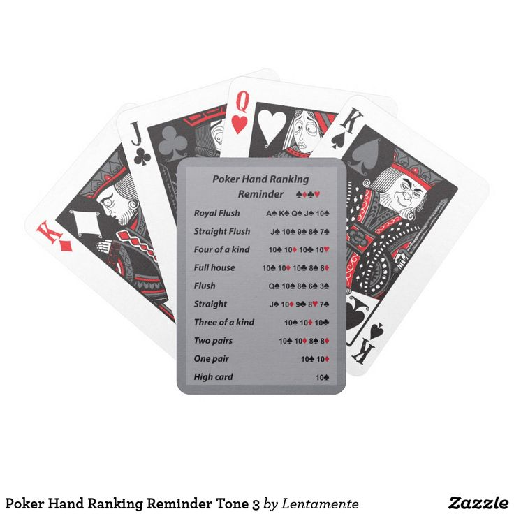 Best  Poker Hands Rankings Ideas On   Poker Hands