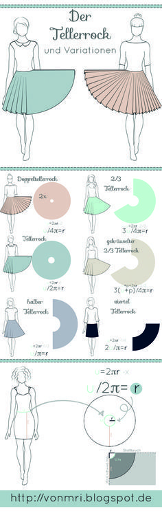 The circle skirt including variations