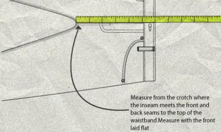 REVOLUTIONIZE THE WAY YOU BUY JEANS BY KNOWING YOUR UNIQUE RISE MEASUREMENT