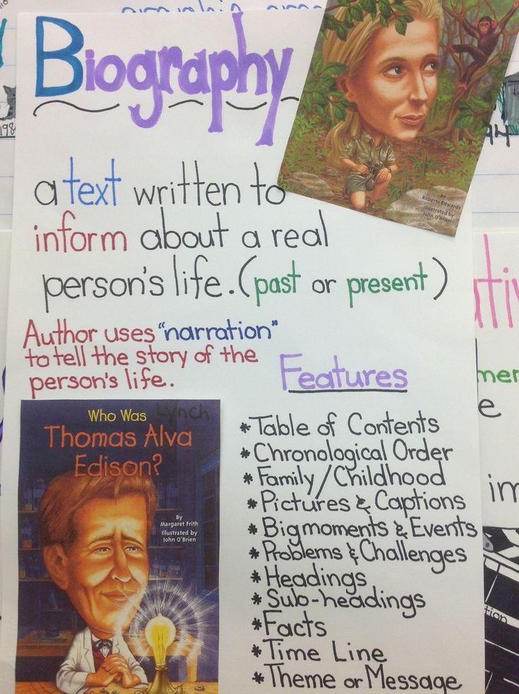 25 Best Ideas About Biography Project On Pinterest